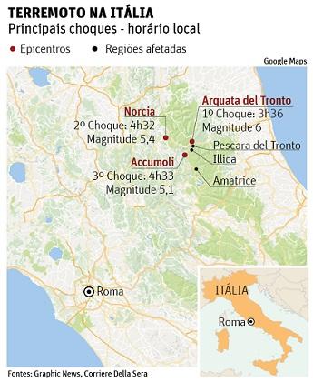 Epicentro do grave terremoto que atingiu a It�lia